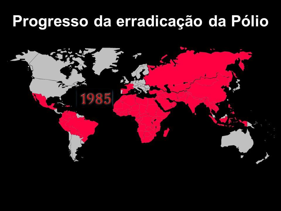 Progresso da erradicação da Pólio