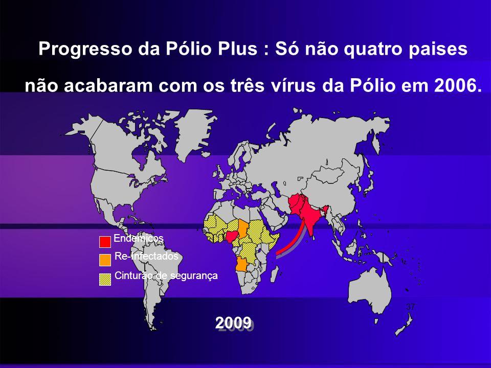 Progresso da Pólio Plus : Só não quatro paises não acabaram com os três vírus da Pólio em 2006.