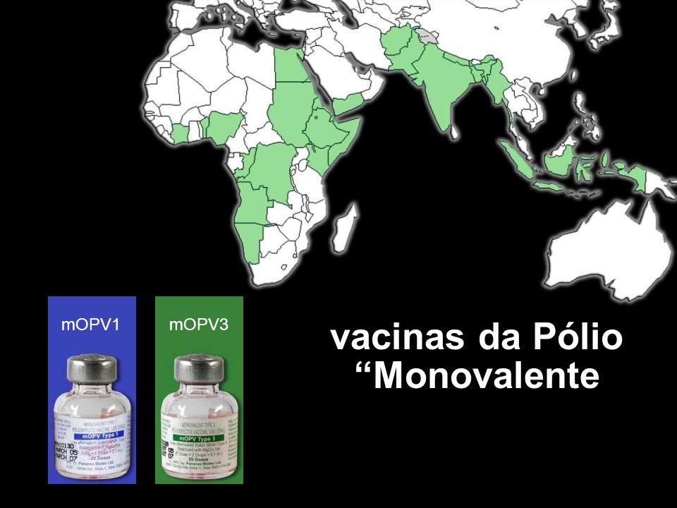 vacinas da Pólio Monovalente