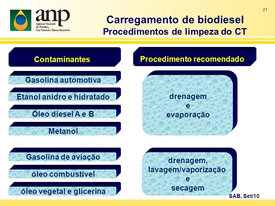 Carregamento de biodiesel