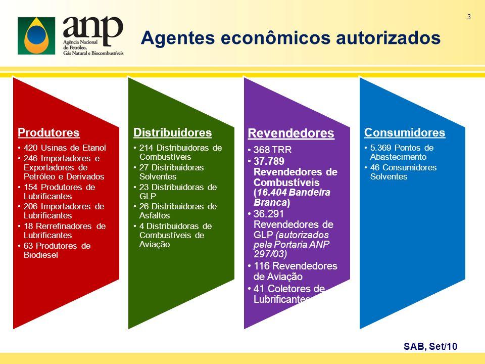 Agentes econômicos autorizados