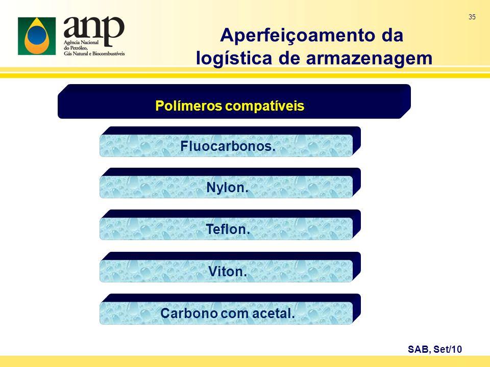 logística de armazenagem Polímeros compatíveis