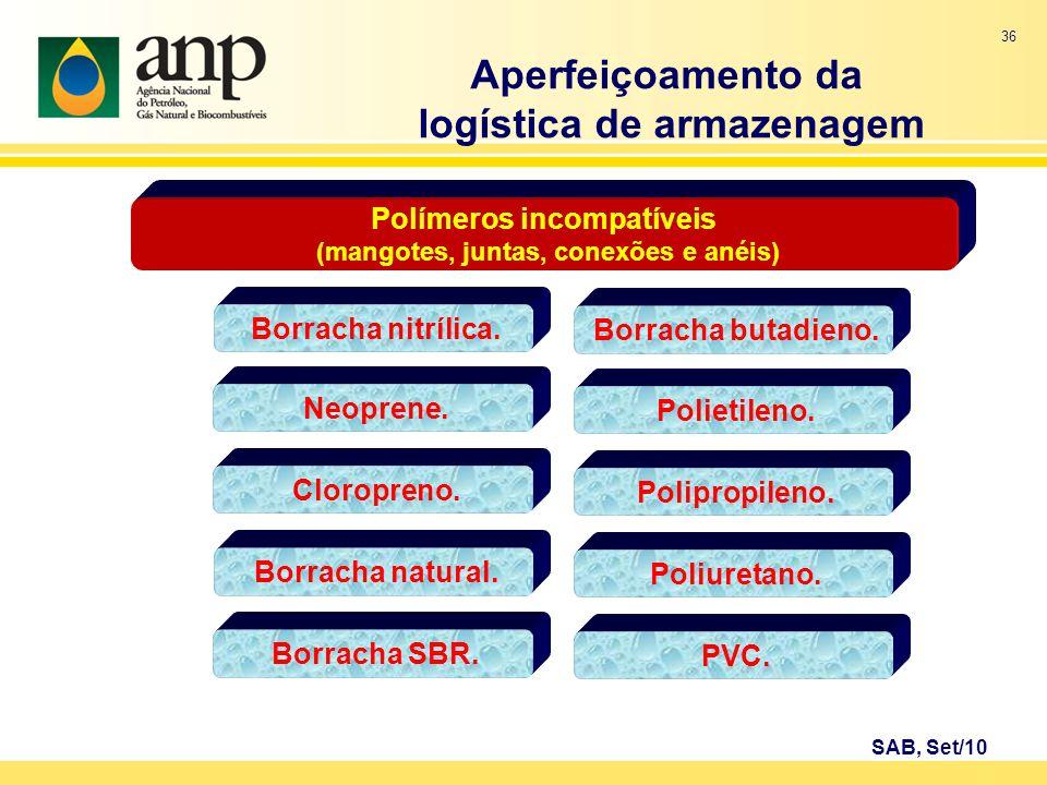 Aperfeiçoamento da logística de armazenagem