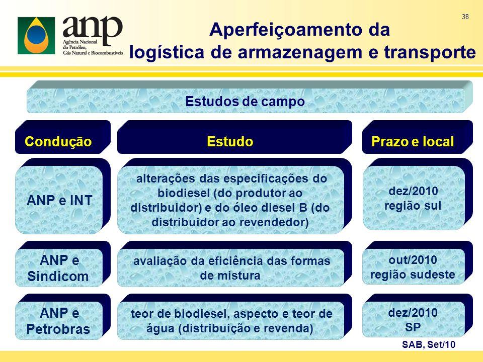 Aperfeiçoamento da logística de armazenagem e transporte