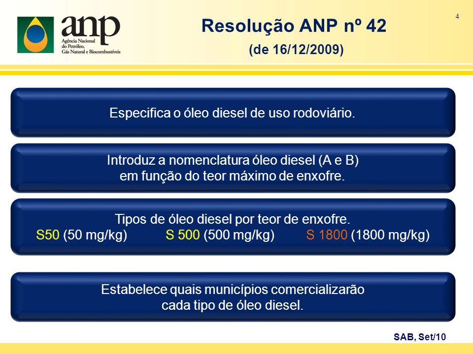 Resolução ANP nº 42 (de 16/12/2009)