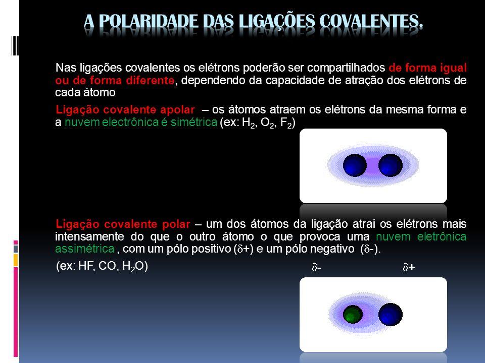 A POLARIDADE DAS LIGAÇÕES COVALENTES.