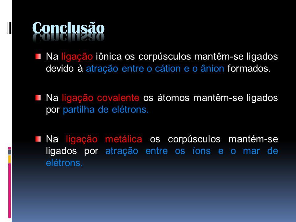 Conclusão Na ligação iônica os corpúsculos mantêm-se ligados devido à atração entre o cátion e o ânion formados.