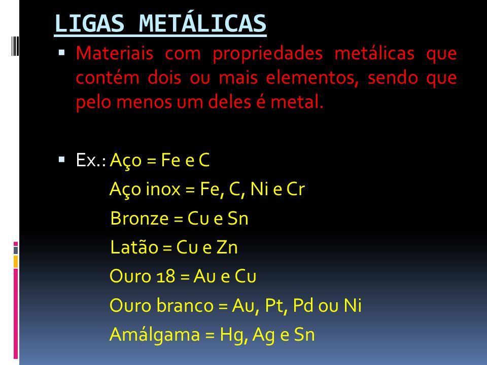 LIGAS METÁLICAS Materiais com propriedades metálicas que contém dois ou mais elementos, sendo que pelo menos um deles é metal.
