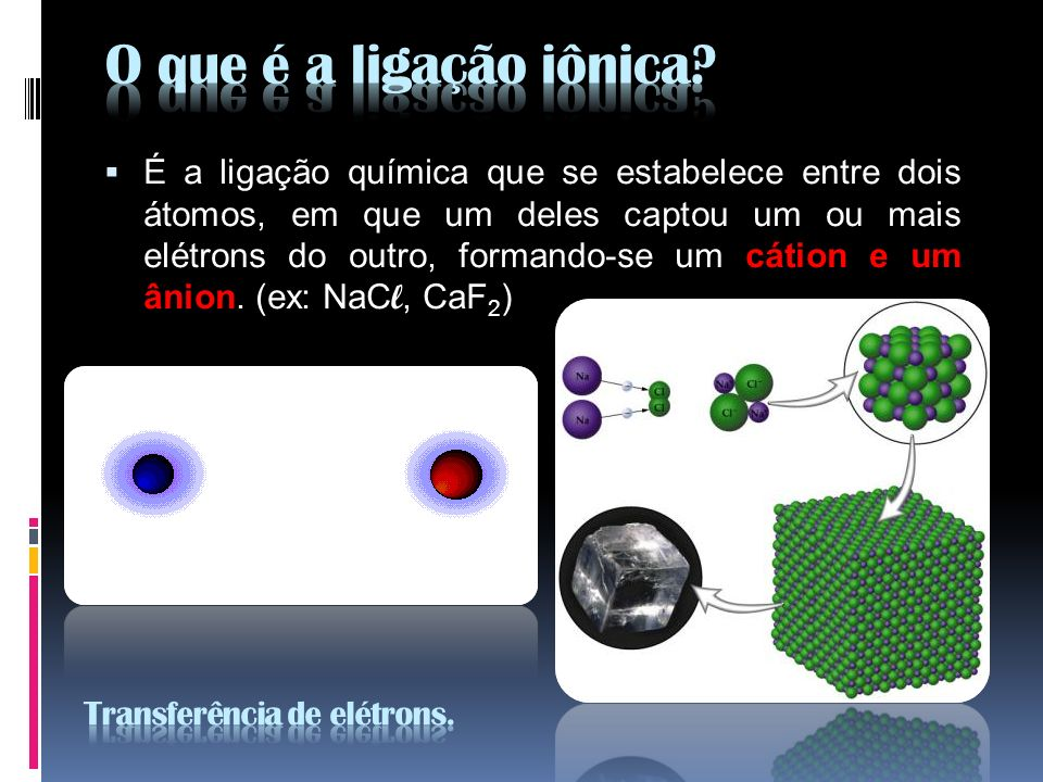 O que é a ligação iônica