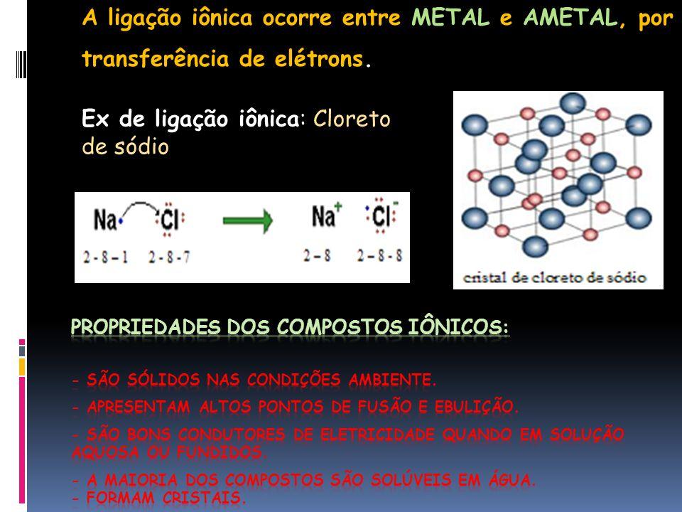 A ligação iônica ocorre entre METAL e AMETAL, por