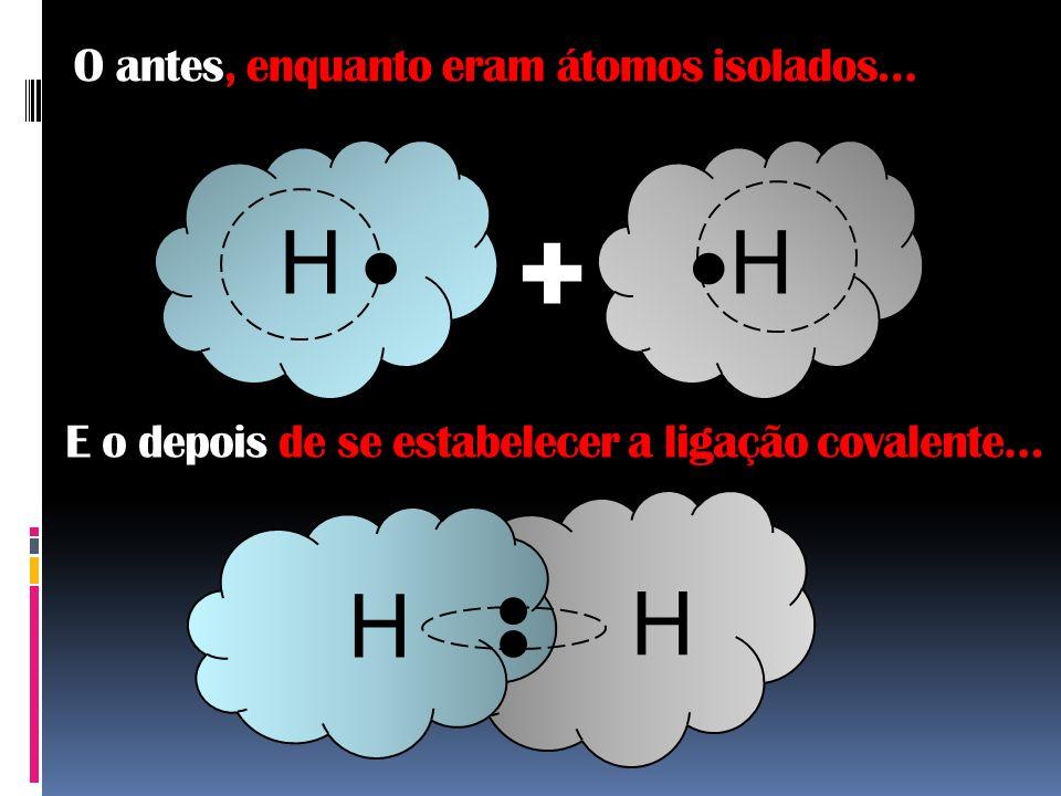 O antes, enquanto eram átomos isolados…