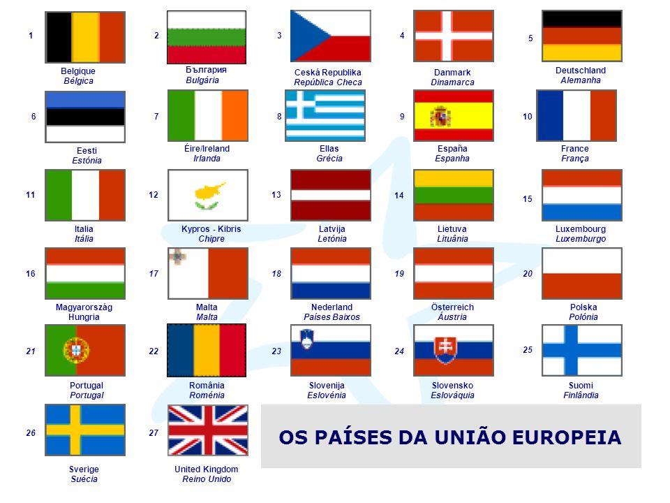 OS PAÍSES DA UNIÃO EUROPEIA
