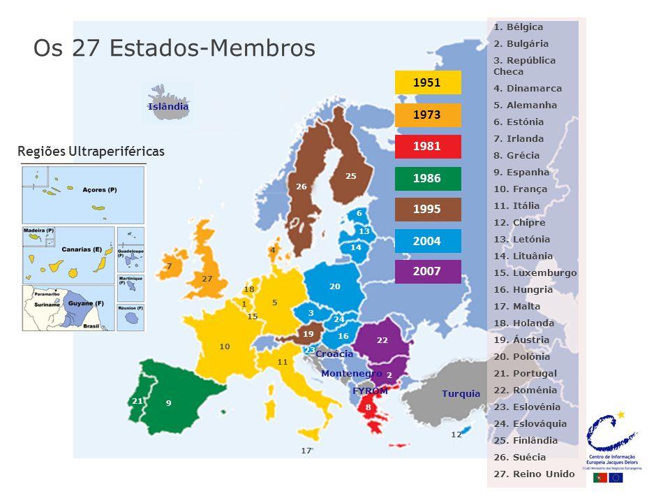 Os 27 Estados-Membros 1951 1973 1981 Regiões Ultraperiféricas 1986