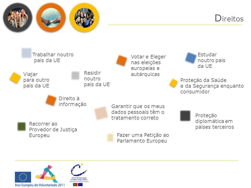 Direitos Trabalhar noutro país da UE Estudar noutro país da UE
