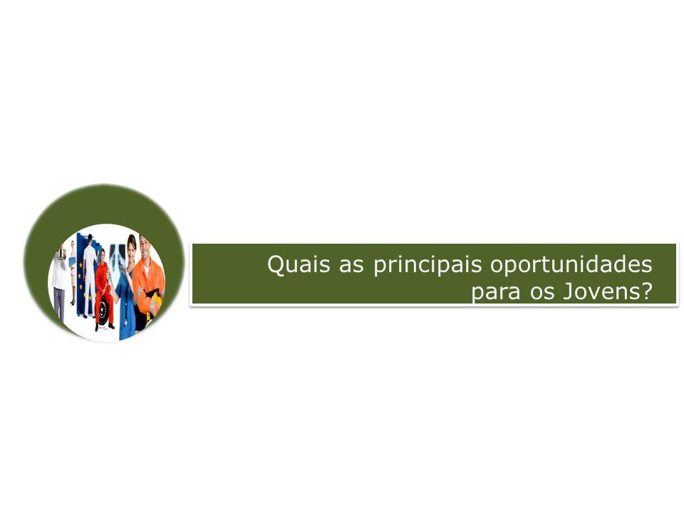 Quais as principais oportunidades para os Jovens