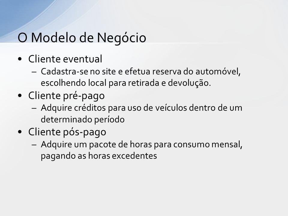 O Modelo de Negócio Cliente eventual Cliente pré-pago Cliente pós-pago