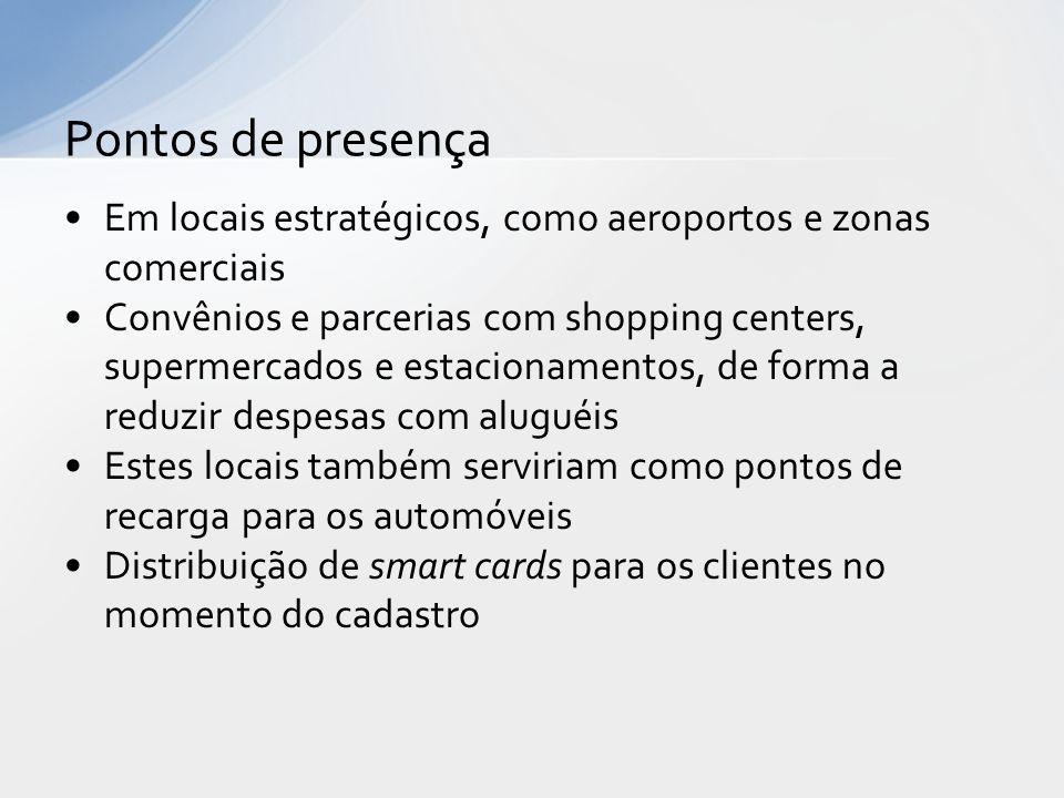 Pontos de presença Em locais estratégicos, como aeroportos e zonas comerciais.