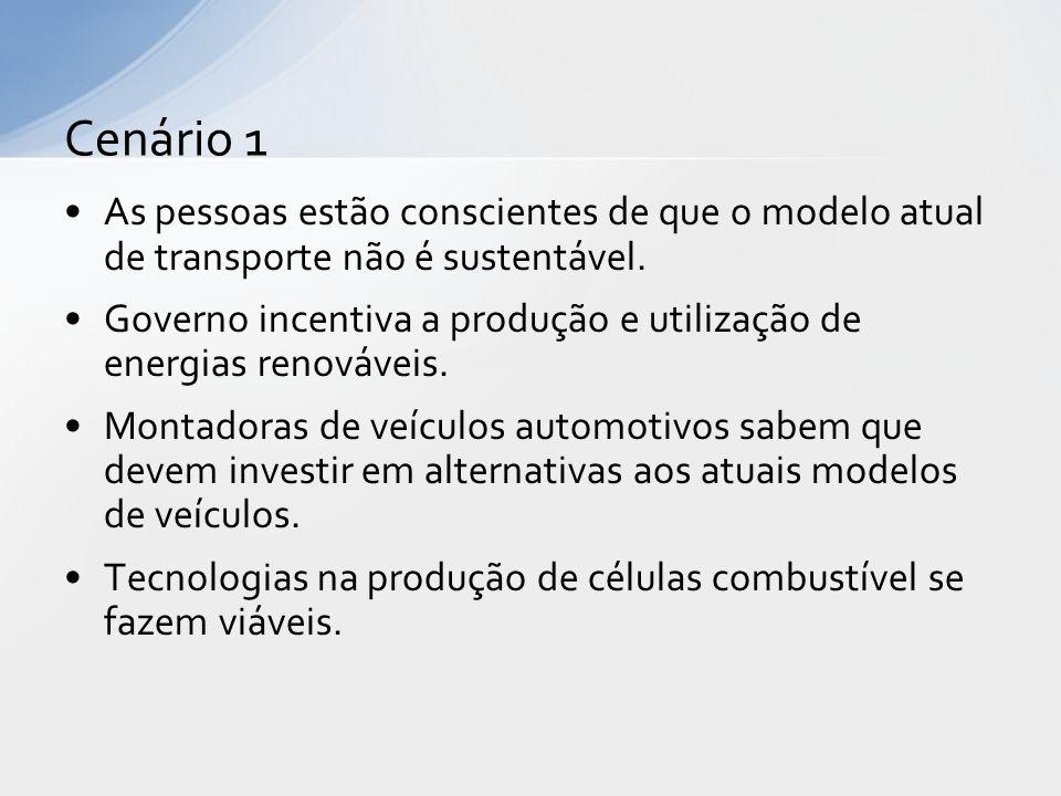 Cenário 1 As pessoas estão conscientes de que o modelo atual de transporte não é sustentável.
