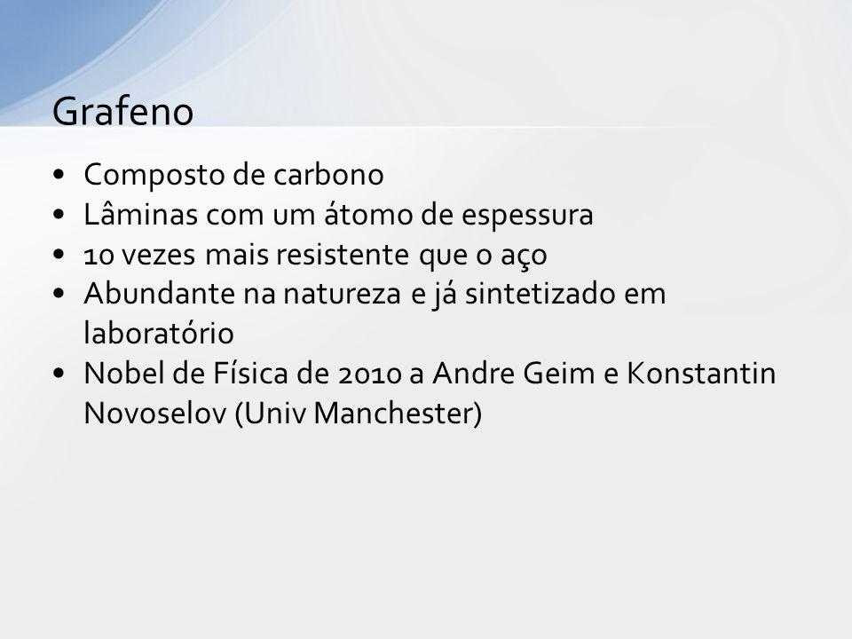 Grafeno Composto de carbono Lâminas com um átomo de espessura
