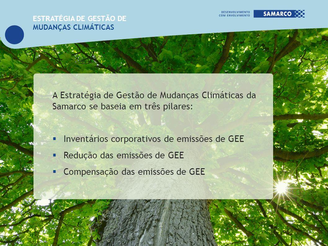 Inventários corporativos de emissões de GEE