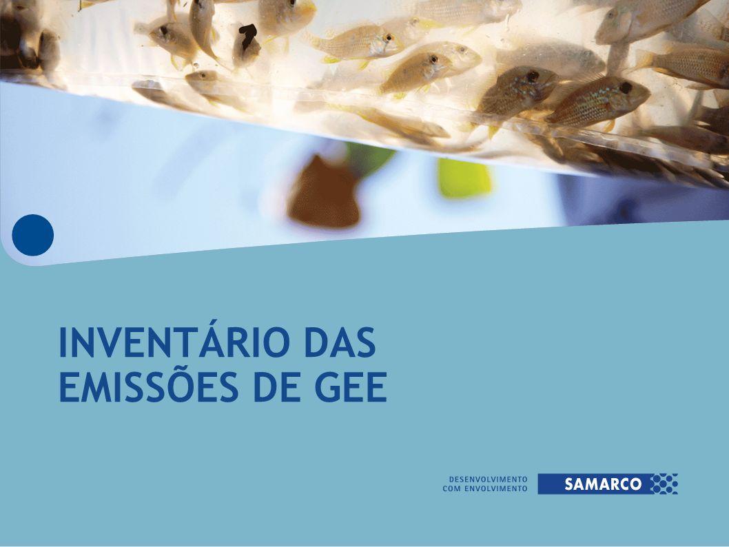INVENTÁRIO DAS EMISSÕES DE GEE