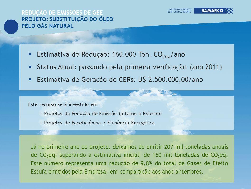 Estimativa de Redução: 160.000 Ton. CO2eq/ano