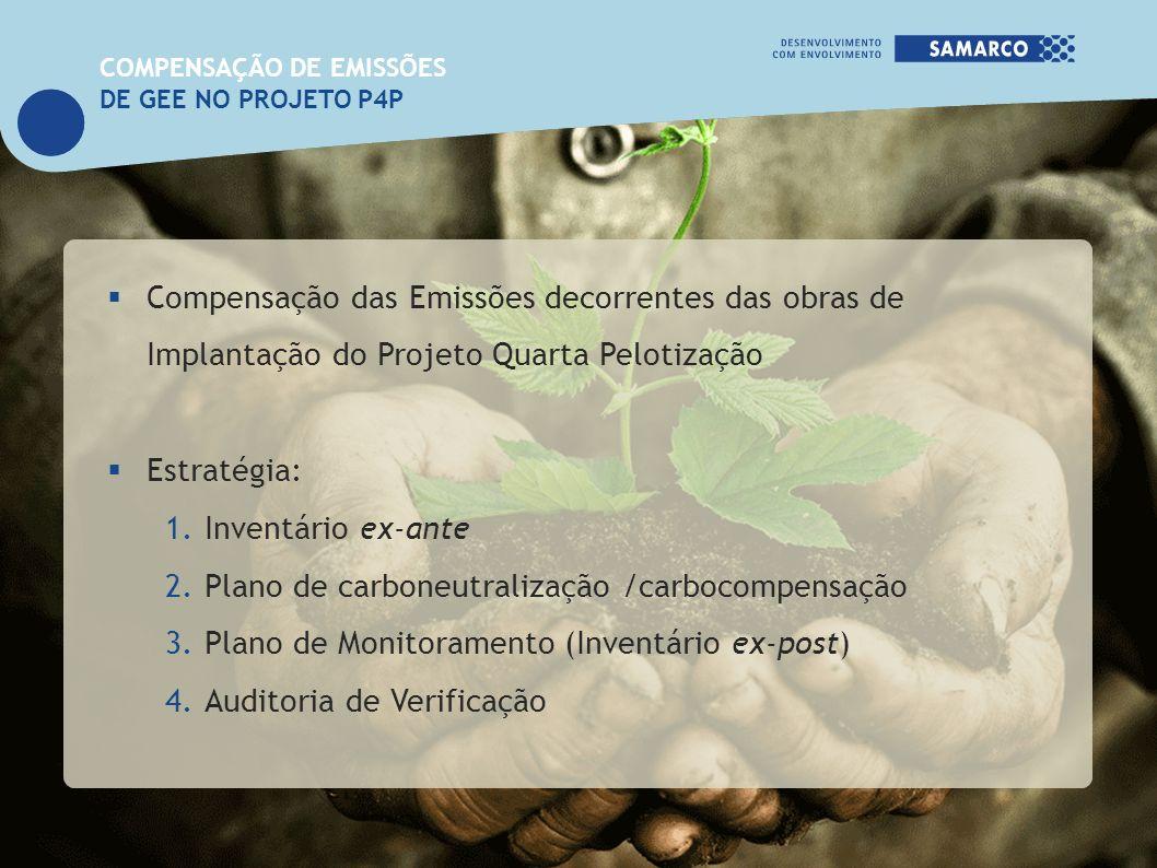 Plano de carboneutralização /carbocompensação