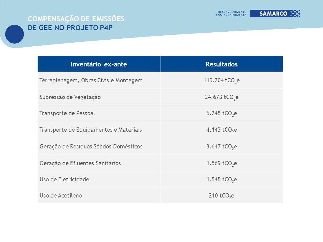COMPENSAÇÃO DE EMISSÕES DE GEE NO PROJETO P4P