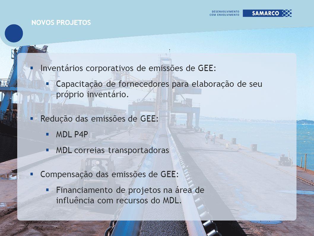 Inventários corporativos de emissões de GEE: