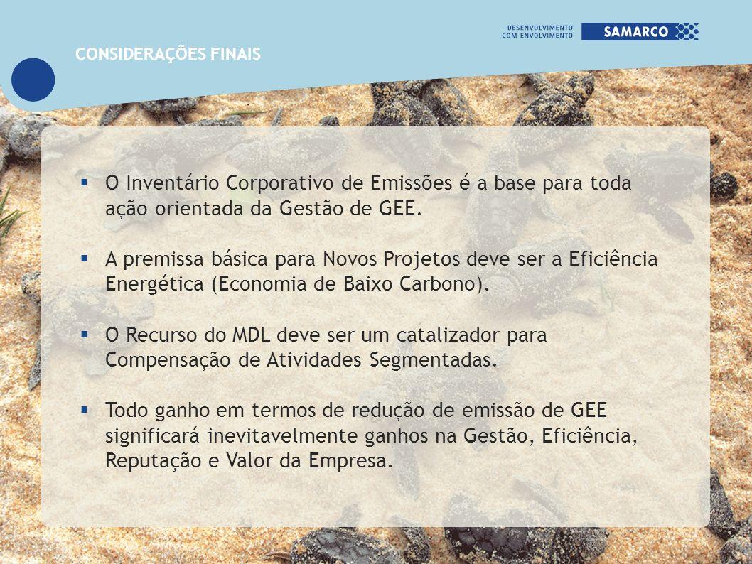 CONSIDERAÇÕES FINAIS O Inventário Corporativo de Emissões é a base para toda ação orientada da Gestão de GEE.