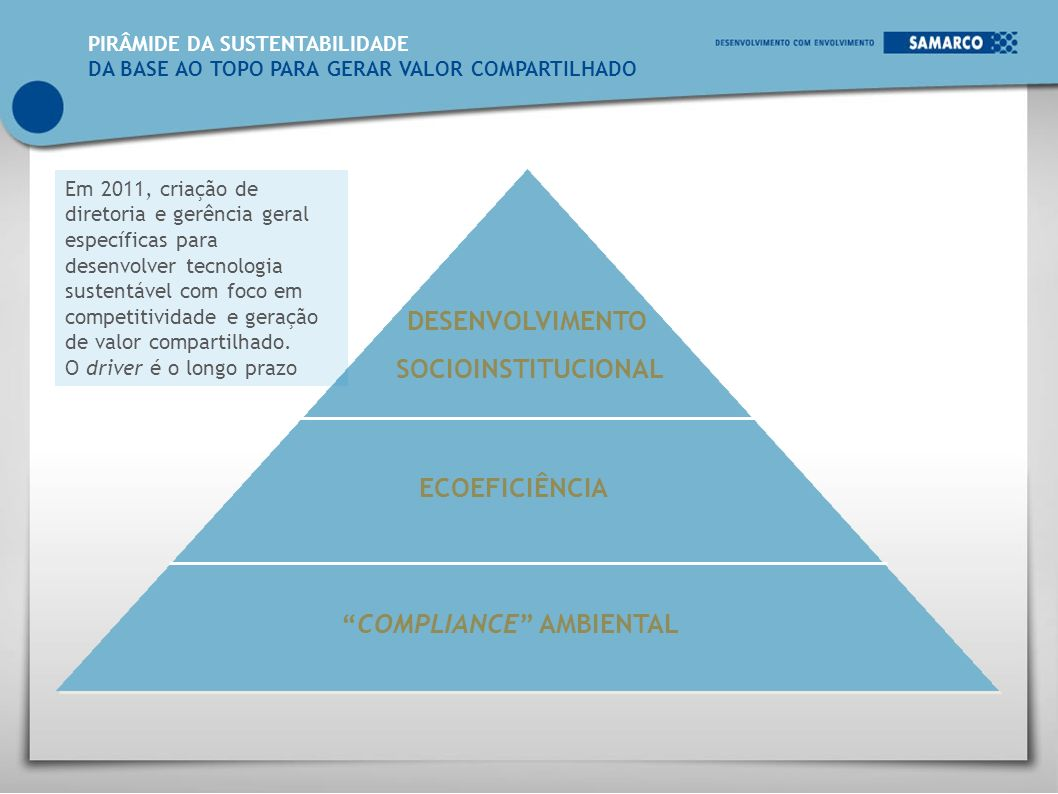 COMPLIANCE AMBIENTAL