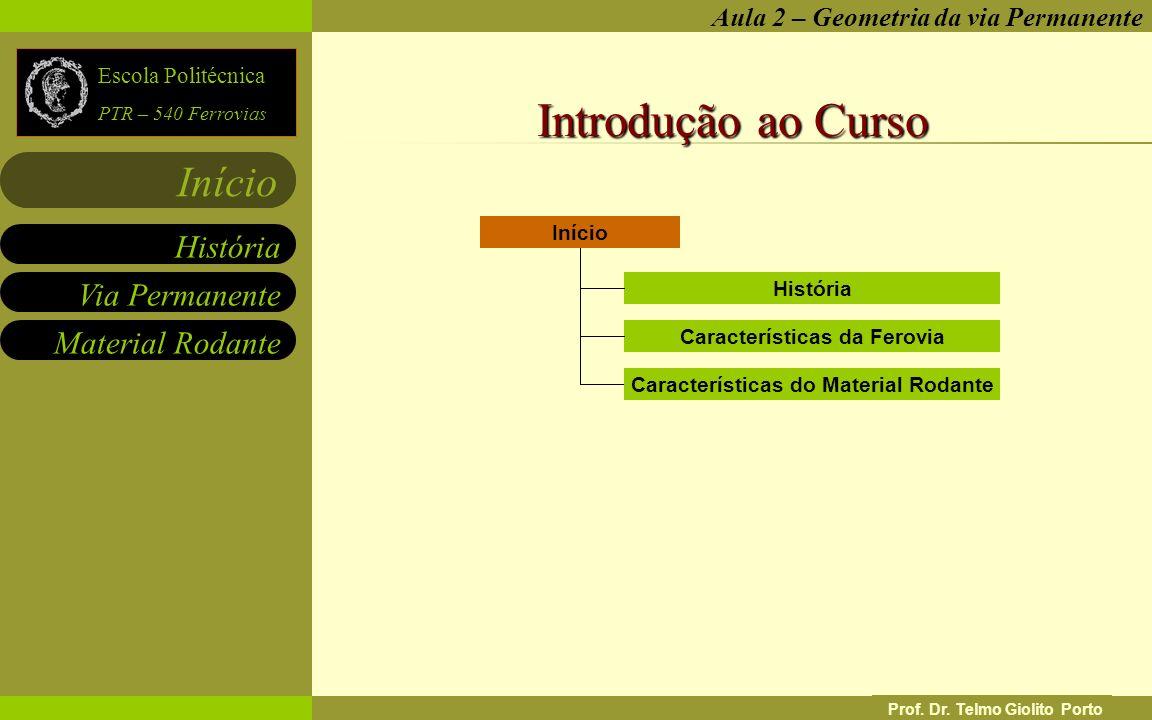 Características da Ferovia Características do Material Rodante