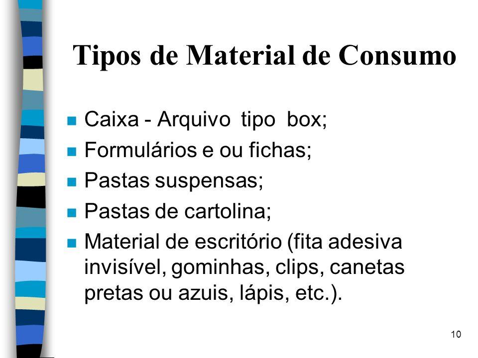 Tipos de Material de Consumo