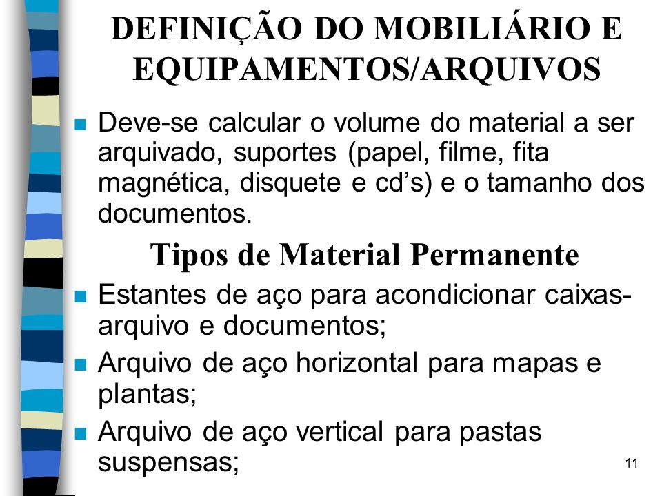 DEFINIÇÃO DO MOBILIÁRIO E EQUIPAMENTOS/ARQUIVOS