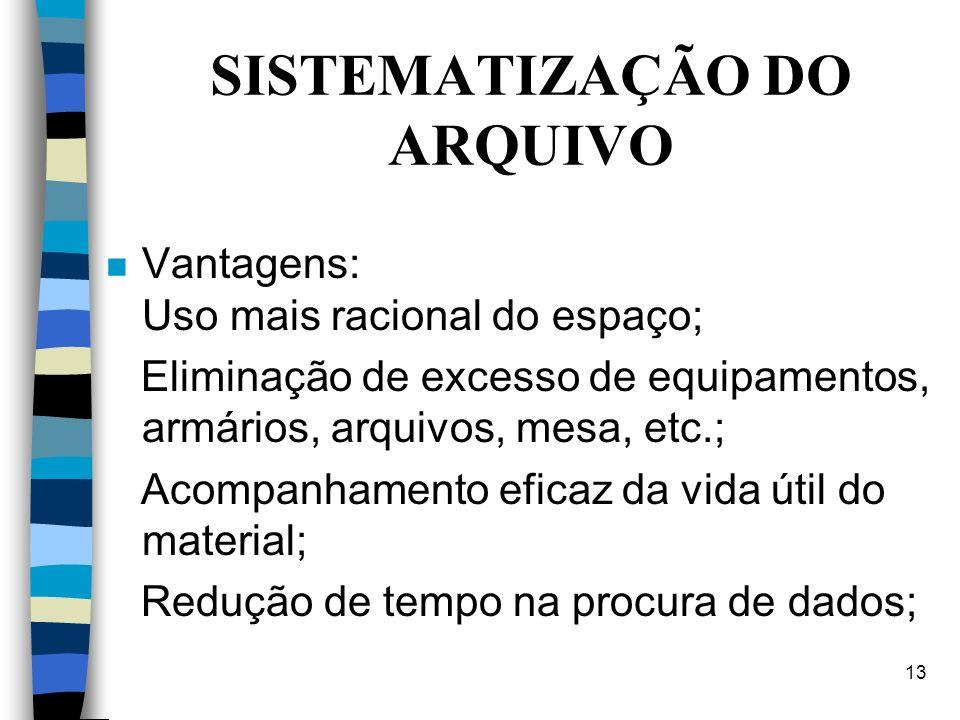 SISTEMATIZAÇÃO DO ARQUIVO