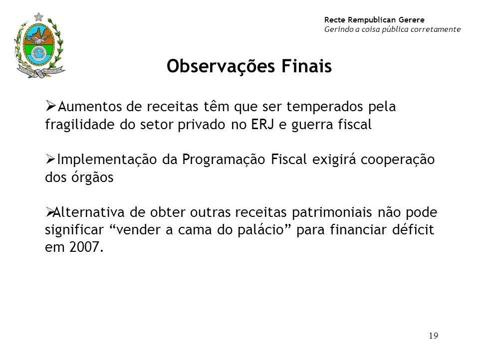 Observações Finais Aumentos de receitas têm que ser temperados pela fragilidade do setor privado no ERJ e guerra fiscal.