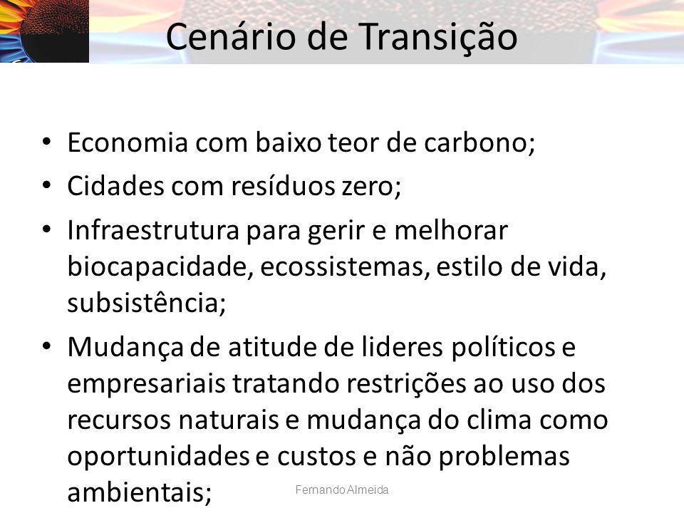 Cenário de Transição Economia com baixo teor de carbono;