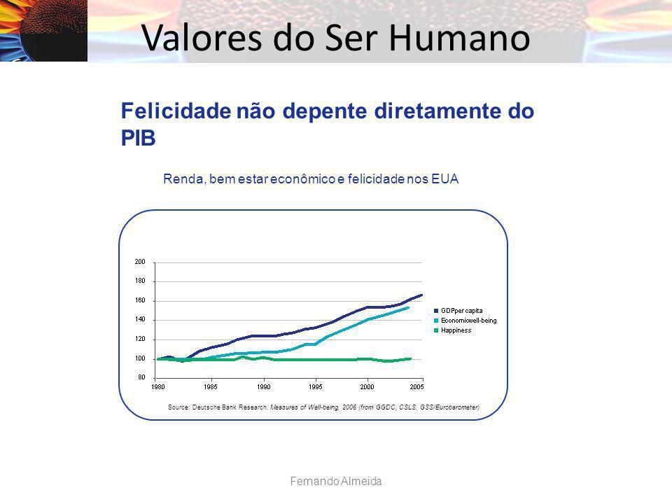 Valores do Ser Humano Felicidade não depente diretamente do PIB