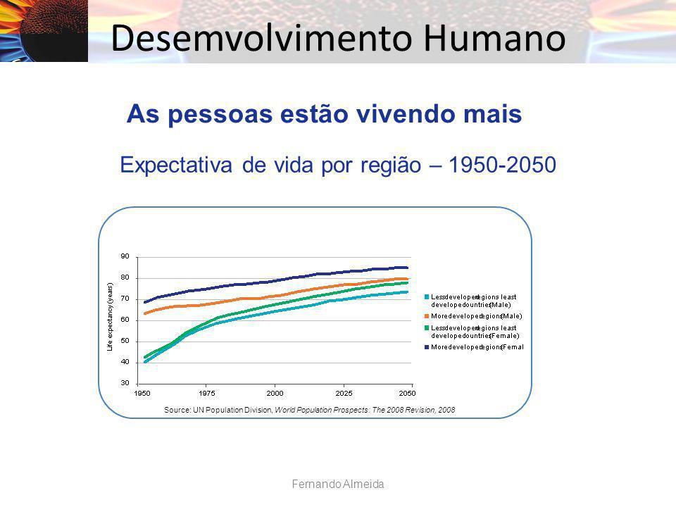 Desemvolvimento Humano