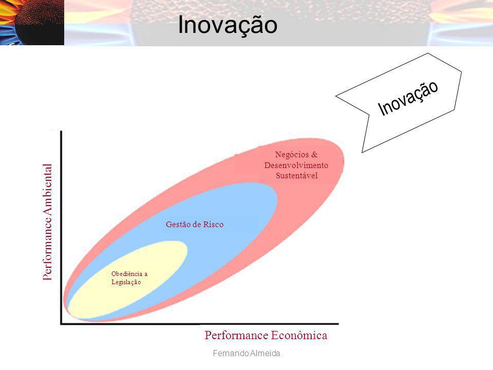 Negócios & Desenvolvimento Sustentável