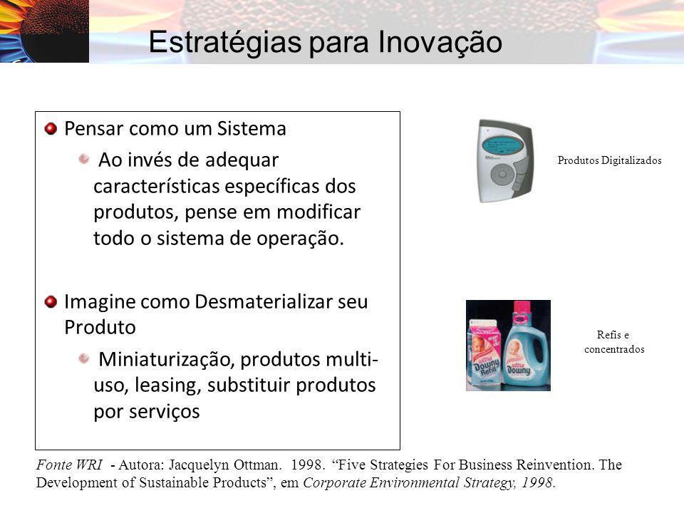 Produtos Digitalizados