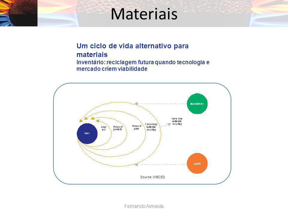 Materiais Um ciclo de vida alternativo para materiais
