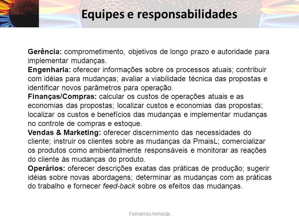 Equipes e responsabilidades