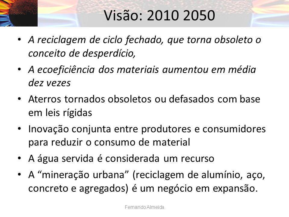 Visão: 2010 2050 A reciclagem de ciclo fechado, que torna obsoleto o conceito de desperdício,