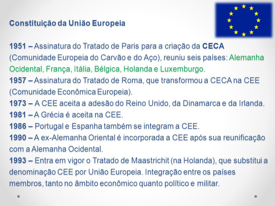 Constituição da União Europeia 1951 – Assinatura do Tratado de Paris para a criação da CECA (Comunidade Europeia do Carvão e do Aço), reuniu seis países: Alemanha Ocidental, França, Itália, Bélgica, Holanda e Luxemburgo.
