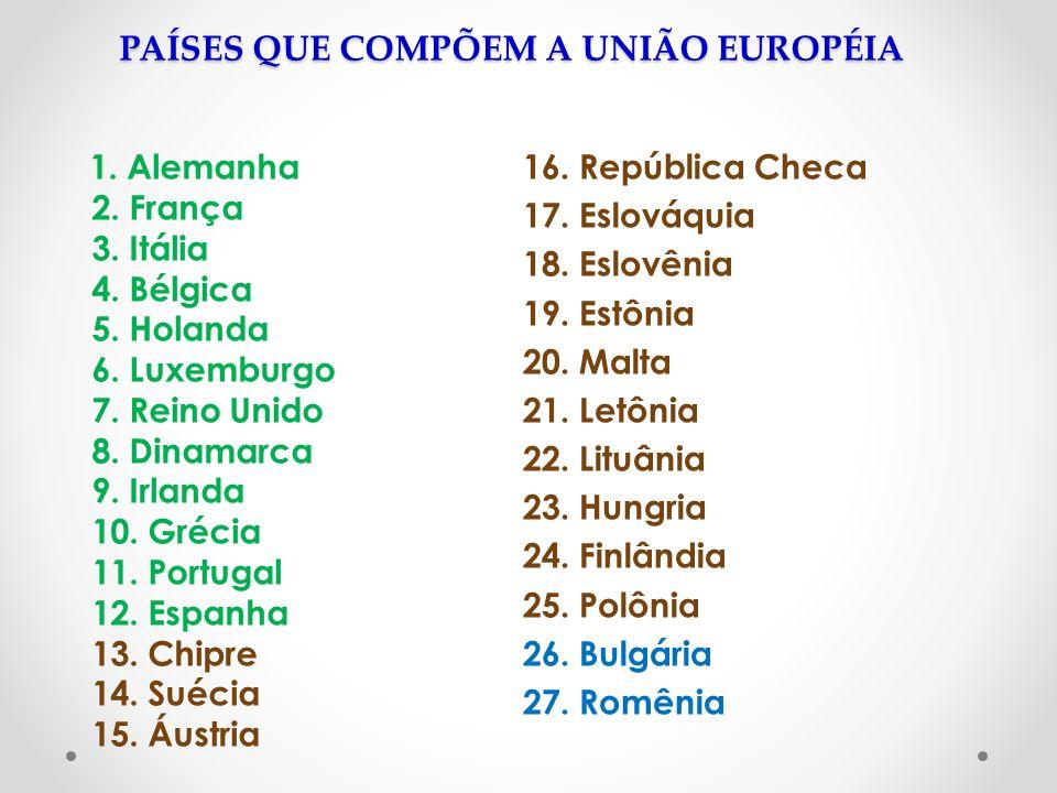 PAÍSES QUE COMPÕEM A UNIÃO EUROPÉIA