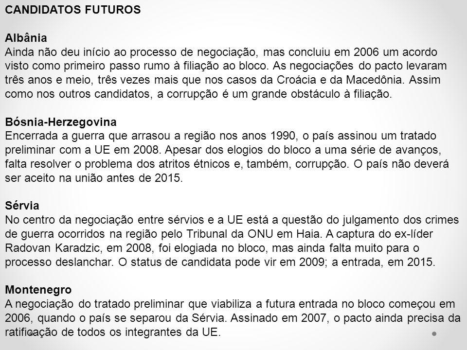 CANDIDATOS FUTUROS Albânia.