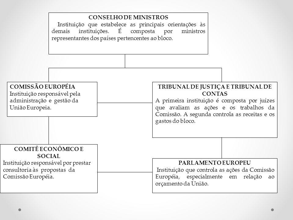 TRIBUNAL DE JUSTIÇA E TRIBUNAL DE CONTAS