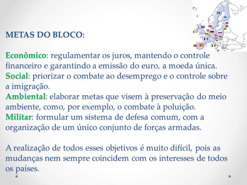 METAS DO BLOCO: Econômico: regulamentar os juros, mantendo o controle financeiro e garantindo a emissão do euro, a moeda única.