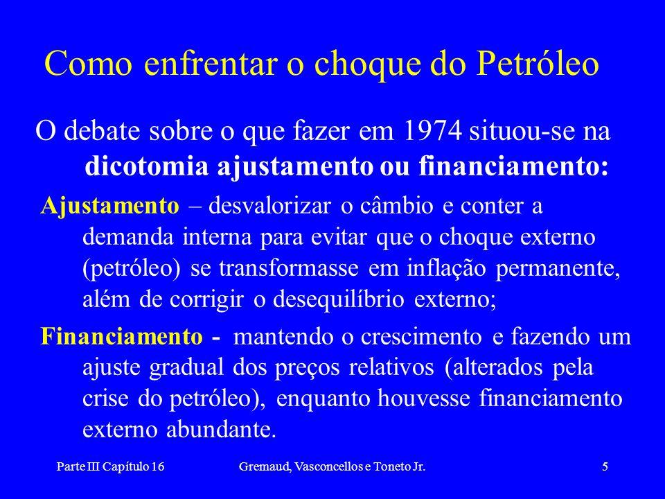 Como enfrentar o choque do Petróleo